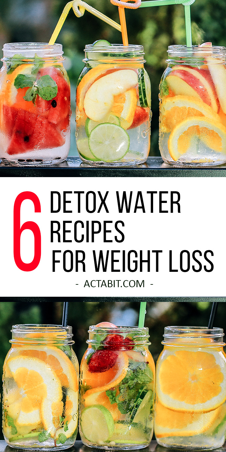 Detox Water Recipes for Weight Loss and Clear Skin